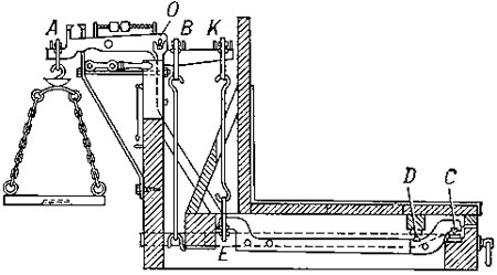 Схема десятичных весов системы Квинтенца